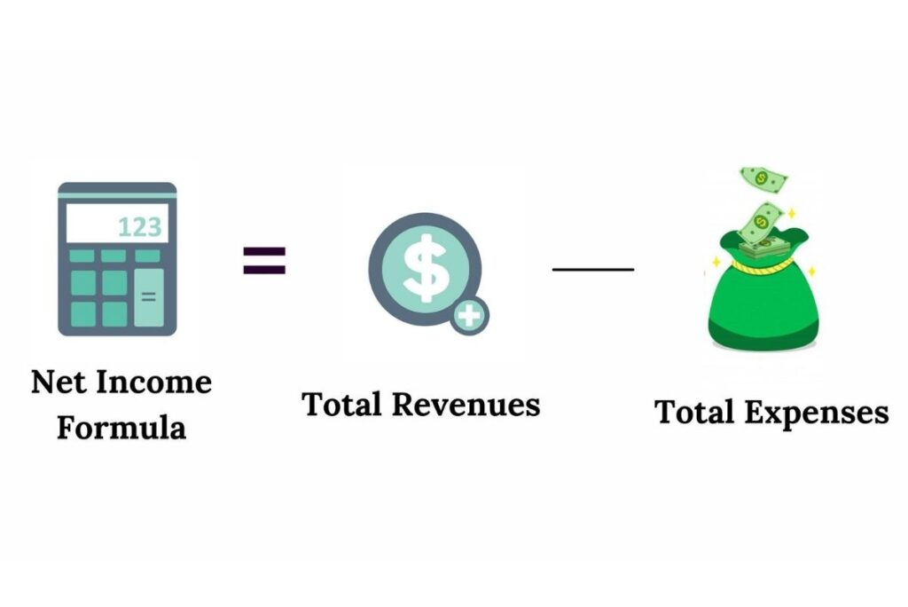 How To Find Net Income?